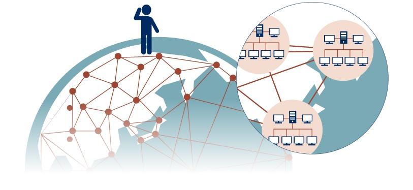 ASPネットインフラ提供/開発 M&A